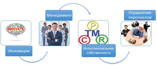 logo_opup_rus