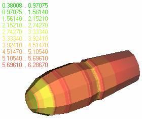 Визуализация расчетов в SCC