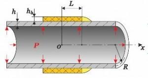 Контактная задача для цилиндрической оболочки с бандажом из композитного материала