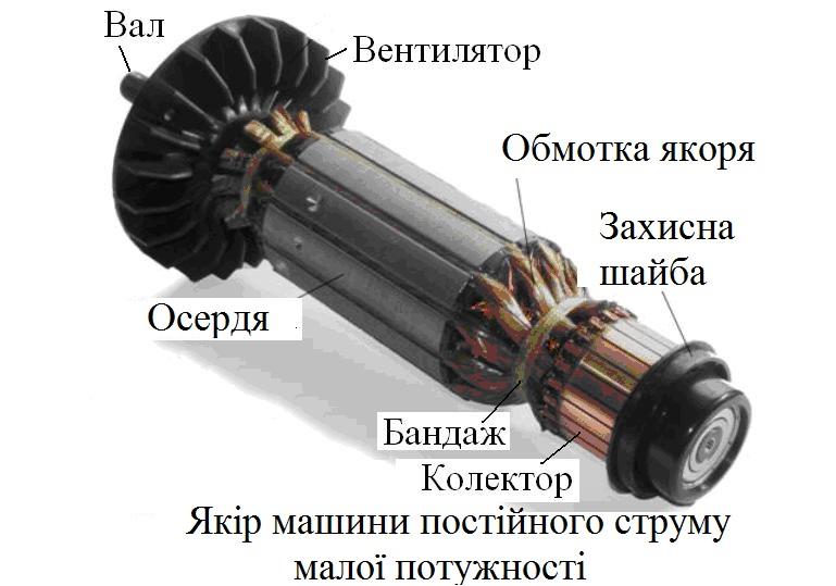 11.Якір МПТ