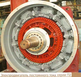 23.Двигатель постоянного тока