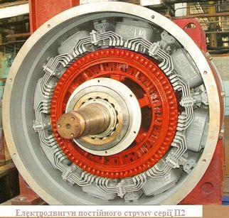 23.Двигун постійного струму