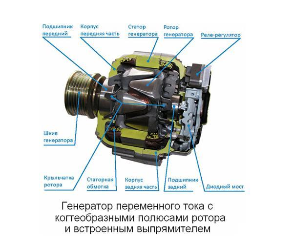 88. Когтеобразный ротор