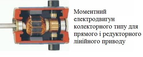 98. Моментний двигун