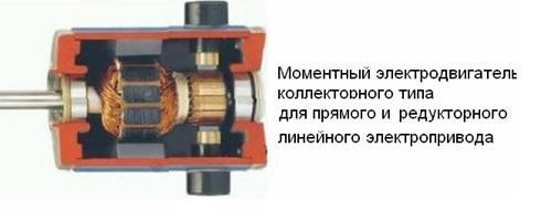 98.Моментный двигатель
