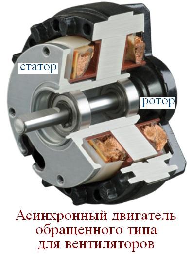 Электродвигатель для вентилятора