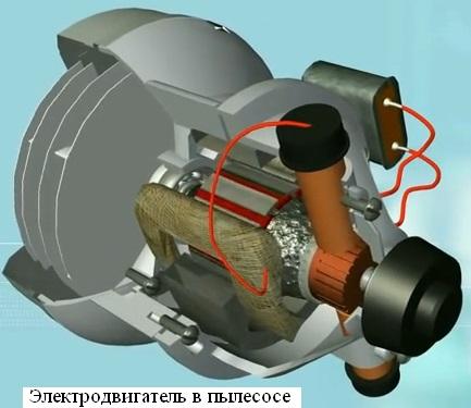 Электродвигатель для пылесоса-2