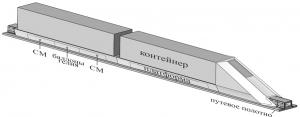 Грузовая платформа на магнитном подвесе