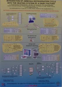 Стендова доповідь по інтеграції процесів на нафтопереробному заводі
