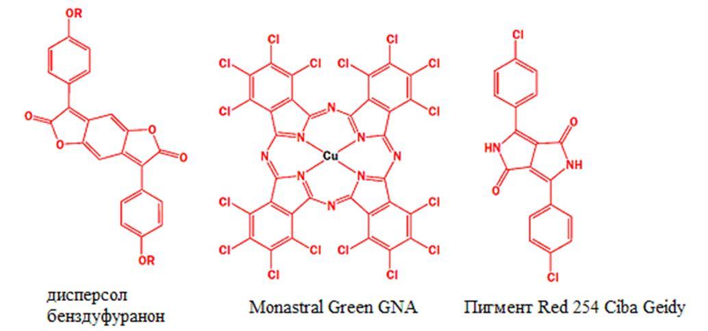 черно белые картинки на тему современная химия