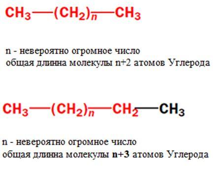 Алифатические соединения