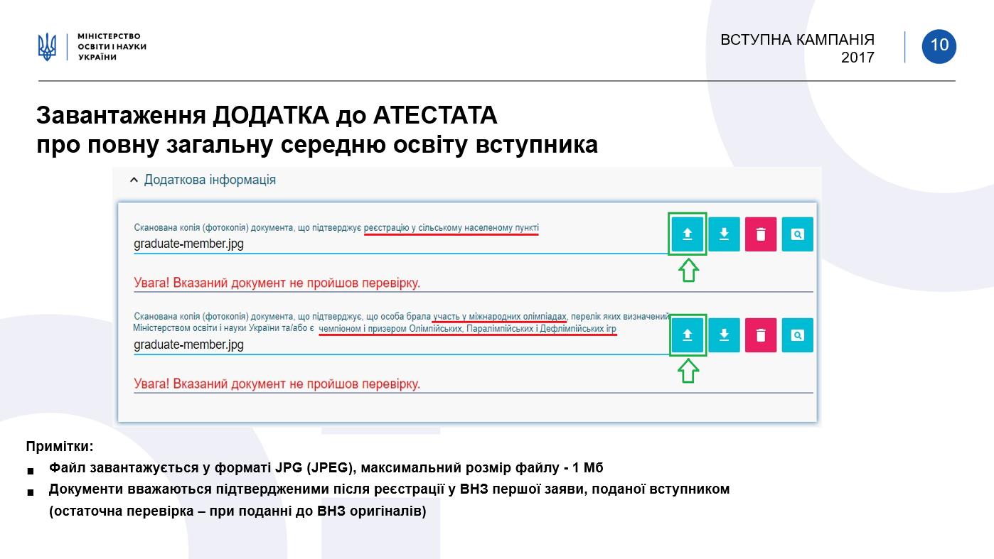 Какие документы загружать при подаче заявления в электронном виде?