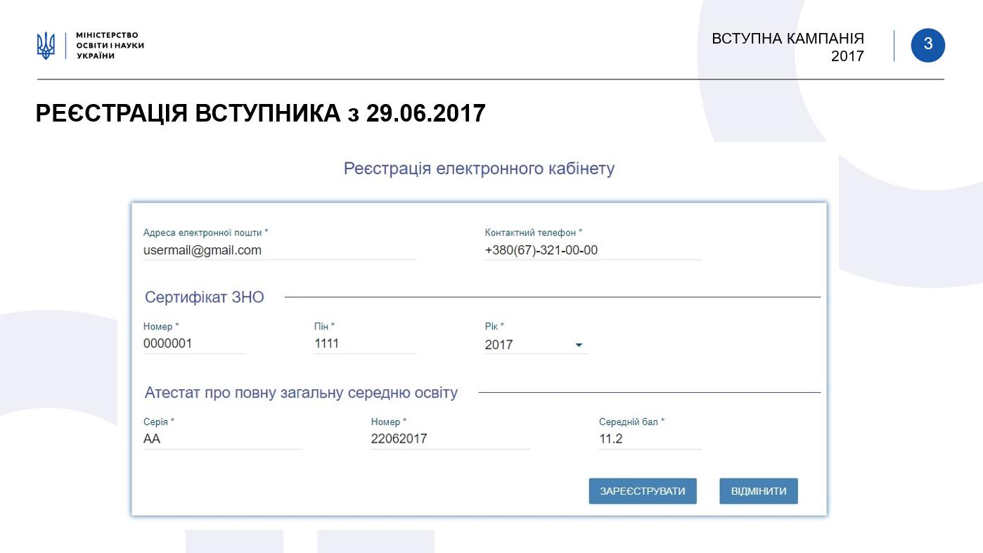 Регистрация абитуриента (что нужно для регистрации кабинета поступающего)