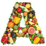 Химия витаминов. Интересные факты о витаминах.