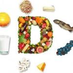 Химия витамн, структура витамин.