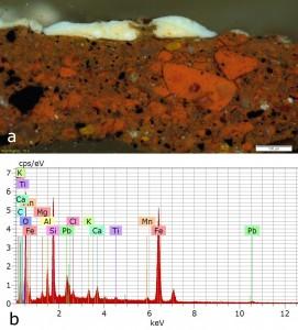 Регистрация спектров рентгеновской флюоресценции, идентификация элементного состава, определение концентраций и массовых долей элементов исследуемых образцов