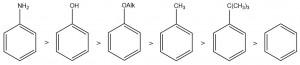 Шпаргалка по органической химии - Электрофильное замещение