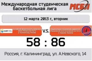 Новости баскетбола1