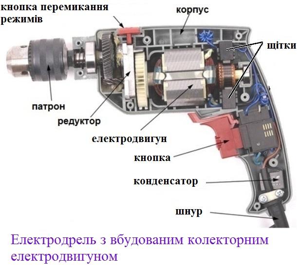 Електродрель
