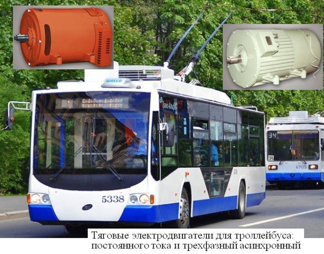 Электродвигатель для троллейбуса