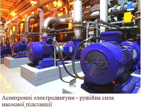 Електродвигун для насосів-5