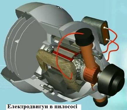 Електродвигун для пилосмока-2
