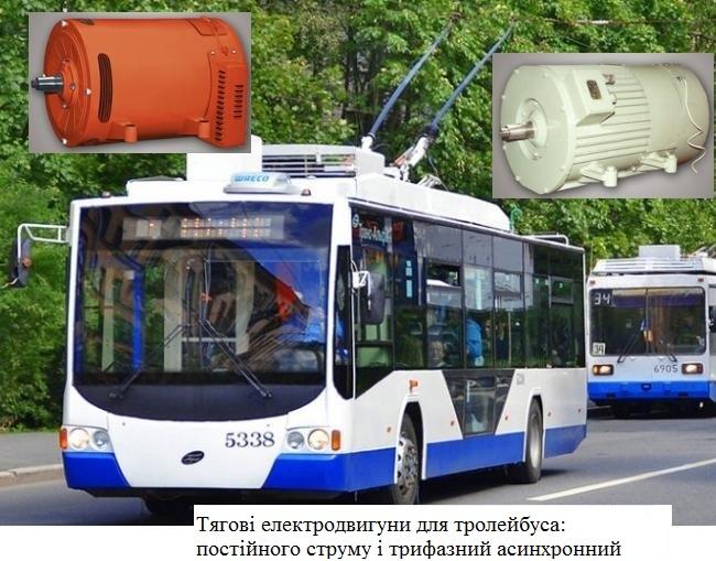 Електродвигуни для тролейбуса