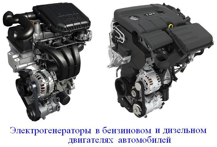 Электрогенератор автомобиль-2