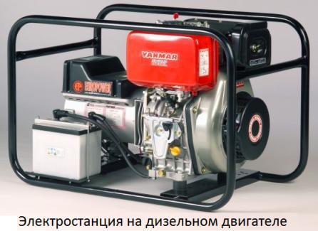 Мини-электростанции-2