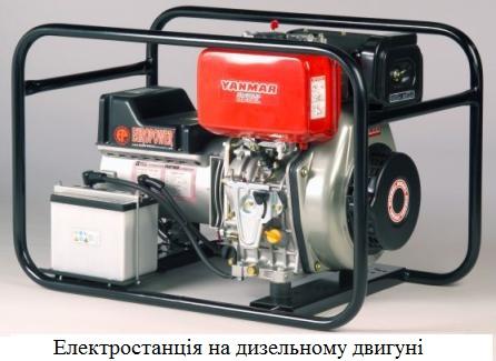 Міні-електростанції-2