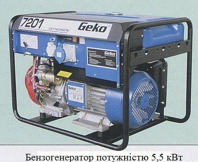 Міні-електростанції