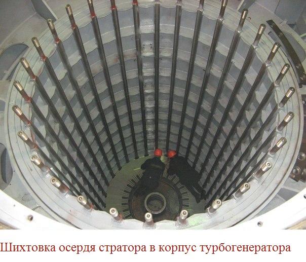 Турбогенератор-3