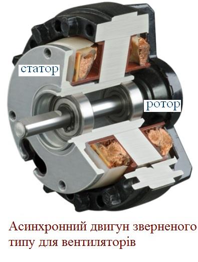 Вентилятор-3