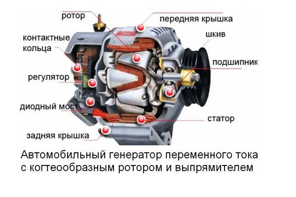 автомобильный генератор с когтеобразным ротором