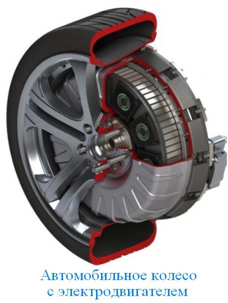 колесо-двигатель